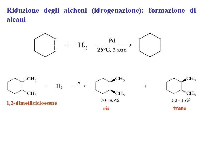 Riduzione degli alcheni (idrogenazione): formazione di alcani 1, 2 -dimetilcicloesene cis trans