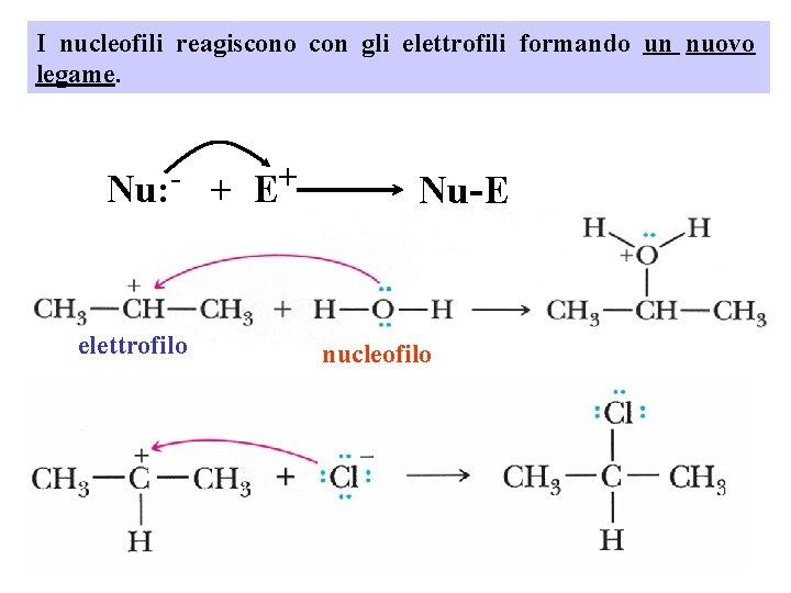I nucleofili reagiscono con gli elettrofili formando un nuovo legame. Nu: elettrofilo + +