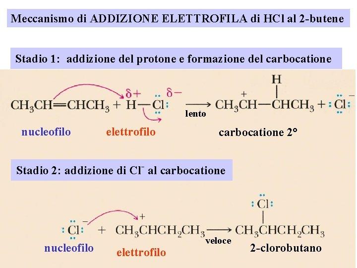 Meccanismo di ADDIZIONE ELETTROFILA di HCl al 2 -butene Stadio 1: addizione del protone