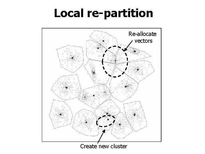 Local re-partition Re-allocate vectors Create new cluster