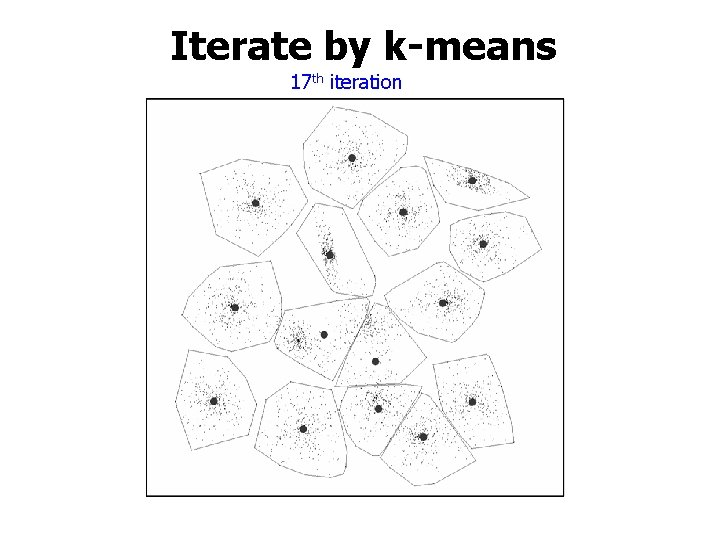 Iterate by k-means 17 th iteration