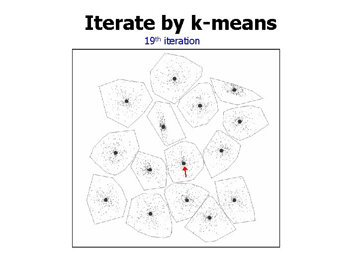 Iterate by k-means 19 th iteration