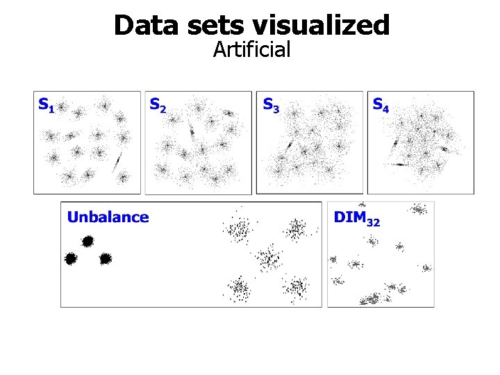 Data sets visualized Artificial