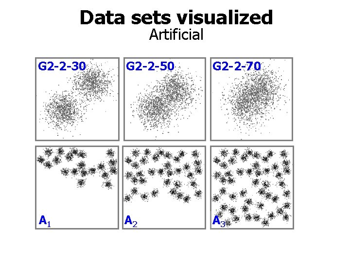 Data sets visualized Artificial G 2 -2 -30 G 2 -2 -50 G 2