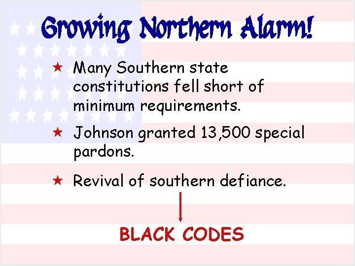 Growing Northern Alarm! « Many Southern state constitutions fell short of minimum requirements. «
