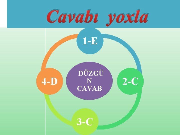 Cavabı yoxla 1 -E 4 -D DÜZGÜ N CAVAB 3 -C 2 -C