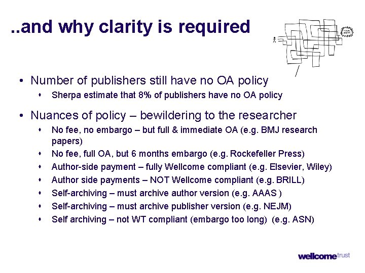 . . and why clarity is required • Number of publishers still have no