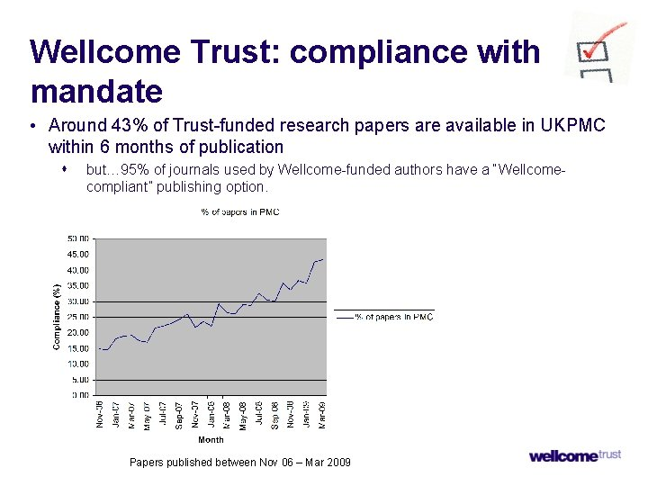 Wellcome Trust: compliance with mandate • Around 43% of Trust-funded research papers are available