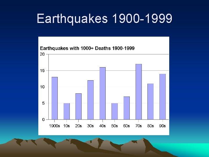 Earthquakes 1900 -1999