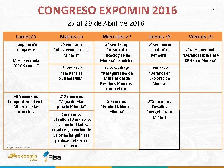 CONGRESO EXPOMIN 2016 1/13 25 al 29 de Abril de 2016 Lunes 25 Martes