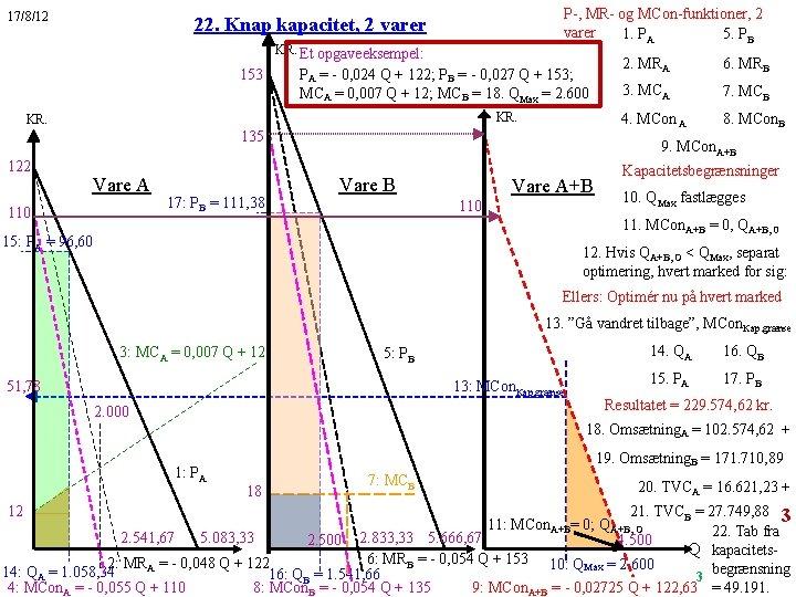 17/8/12 P-, MR- og MCon-funktioner, 2 varer 1. PA 5. PB 22. Knap kapacitet,