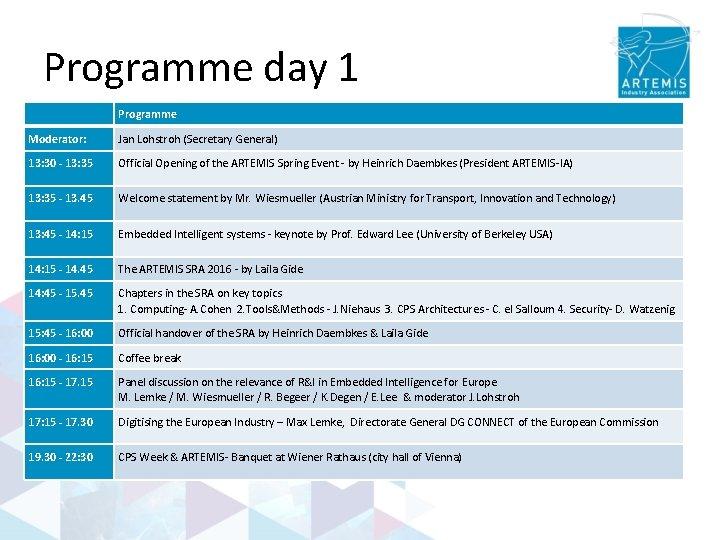 Programme day 1 Programme Moderator: Jan Lohstroh (Secretary General) 13: 30 - 13: 35