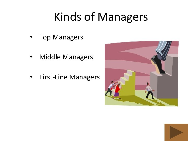 Kinds of Managers • Top Managers • Middle Managers • First-Line Managers