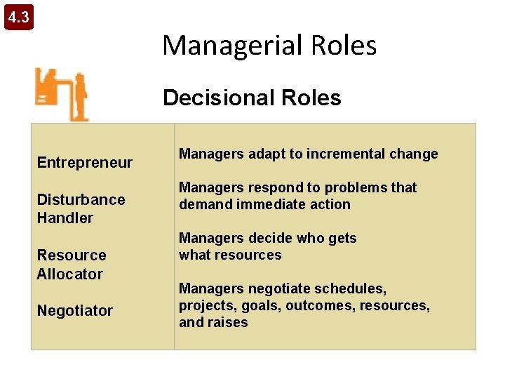 4. 3 Managerial Roles Decisional Roles Entrepreneur Disturbance Handler Resource Allocator Negotiator Managers adapt