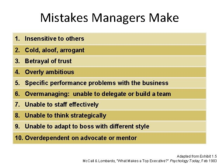 Mistakes Managers Make 1. Insensitive to others 2. Cold, aloof, arrogant 3. Betrayal of
