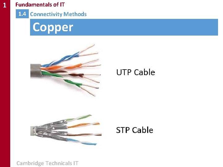 1 Fundamentals of IT 1. 4 Connectivity Methods Copper Cambridge Technicals IT