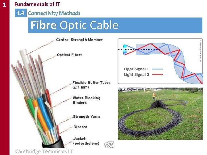 1 Fundamentals of IT 1. 4 Connectivity Methods Fibre Optic Cable Cambridge Technicals IT