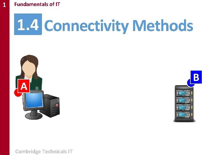 1 Fundamentals of IT 1. 4 Connectivity Methods A Cambridge Technicals IT B