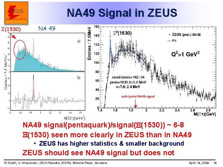 NA 49 Signal in ZEUS NA 49 signal(pentaquark)/signal( (1530)) ~ 6 -8 (1530) seen