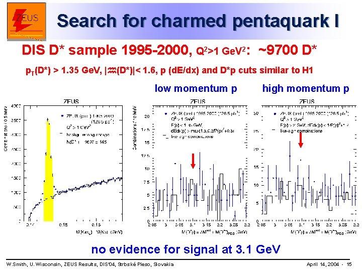 Search for charmed pentaquark I DIS D* sample 1995 -2000, Q 2>1 Ge. V