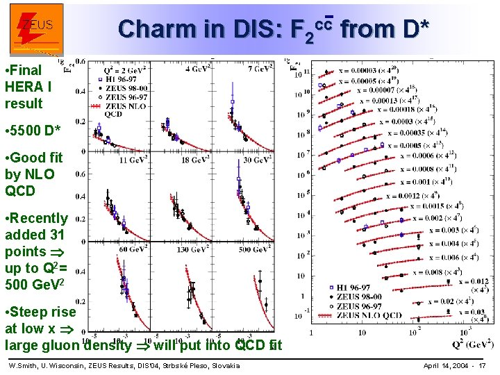Charm in DIS: F 2 cc from D* • Final HERA I result •