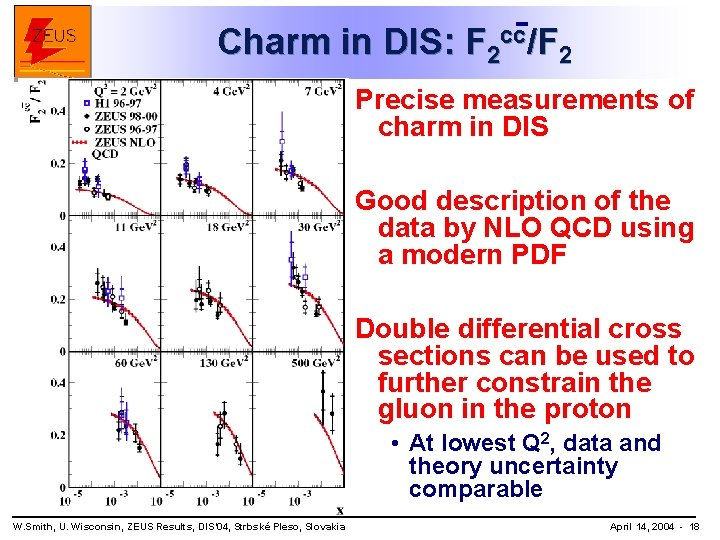 Charm in DIS: F 2 cc/F 2 Precise measurements of charm in DIS Good
