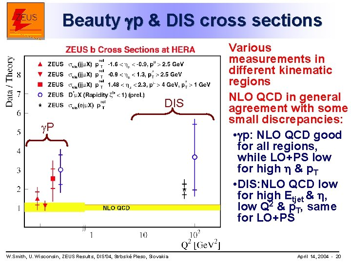 Beauty p & DIS cross sections DIS P W. Smith, U. Wisconsin, ZEUS Results,
