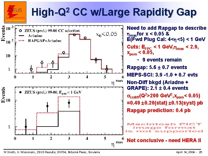 High-Q 2 CC w/Large Rapidity Gap Need to add Rapgap to describe maxfor x