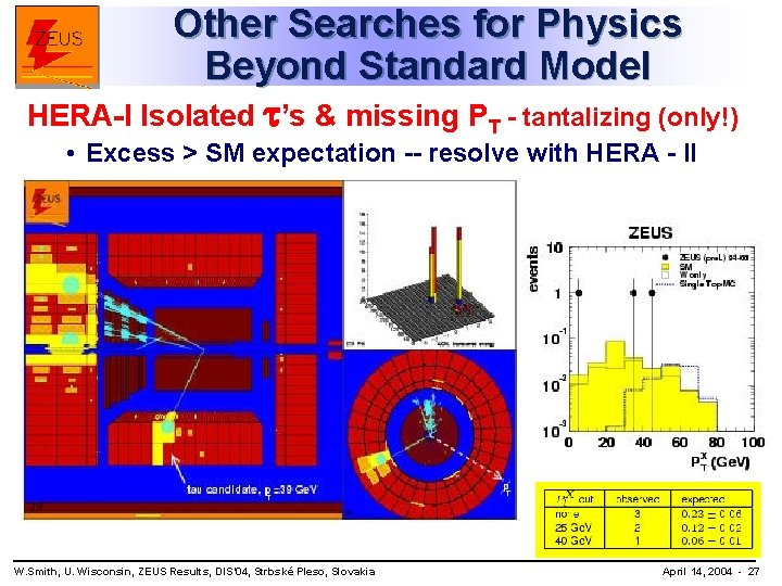 Other Searches for Physics Beyond Standard Model HERA-I Isolated 's & missing PT -