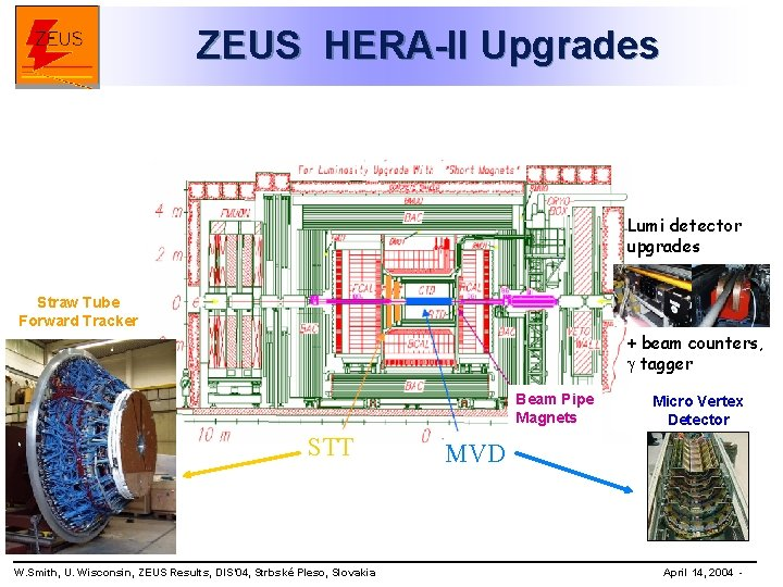 ZEUS HERA-II Upgrades Lumi detector upgrades Straw Tube Forward Tracker + beam counters, tagger