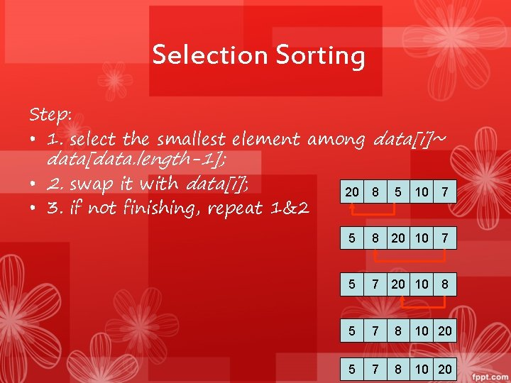 Selection Sorting Step: • 1. select the smallest element among data[i]~ data[data. length-1]; •