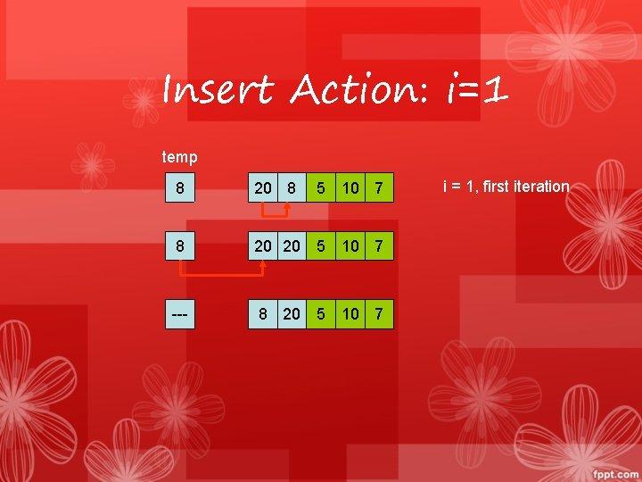 Insert Action: i=1 temp 8 20 8 5 10 7 8 20 20 5
