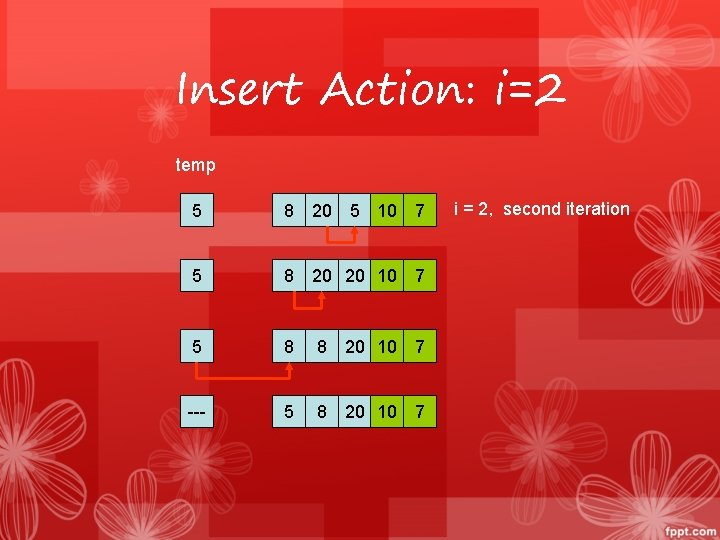 Insert Action: i=2 temp 5 8 20 5 10 7 5 8 20 20