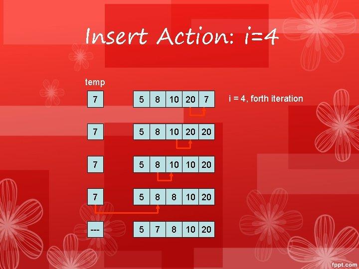 Insert Action: i=4 temp 7 5 8 10 20 7 7 5 8 10