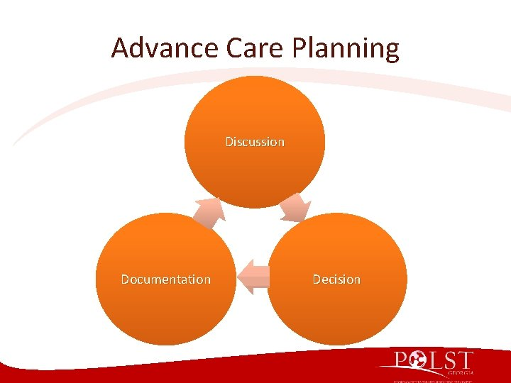 Advance Care Planning Discussion Documentation Decision