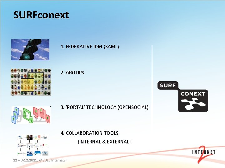 SURFconext 1. FEDERATIVE IDM (SAML) 2. GROUPS 3. 'PORTAL' TECHNOLOGY (OPENSOCIAL) 4. COLLABORATION TOOLS