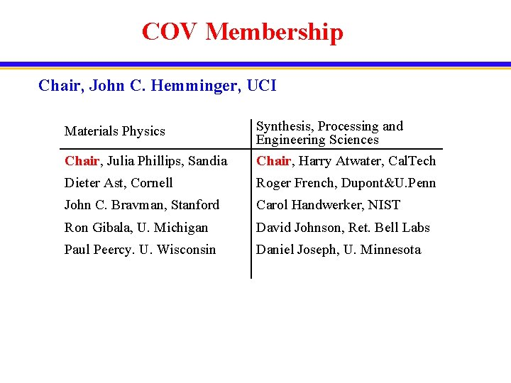 COV Membership Chair, John C. Hemminger, UCI Chair, Julia Phillips, Sandia Synthesis, Processing and