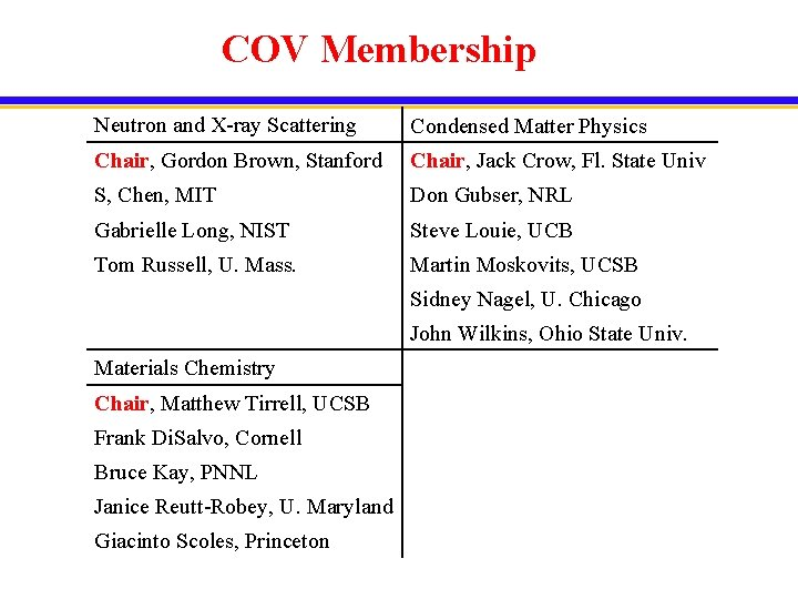 COV Membership Neutron and X-ray Scattering Condensed Matter Physics Chair, Gordon Brown, Stanford Chair,