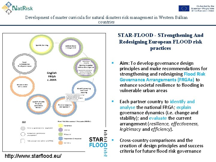 Development of master curricula for natural disasters risk management in Western Balkan countries STAR-FLOOD