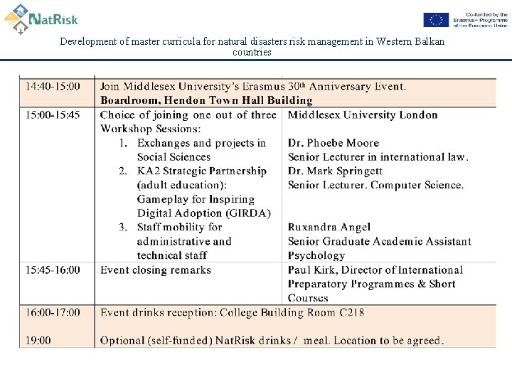 Development of master curricula for natural disasters risk management in Western Balkan countries