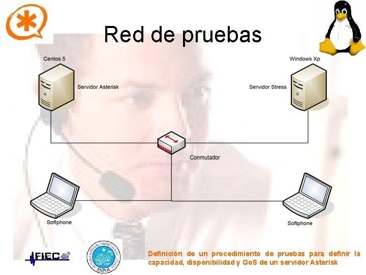 Red de pruebas Definición de un procedimiento de pruebas para definir la capacidad, disponibilidad