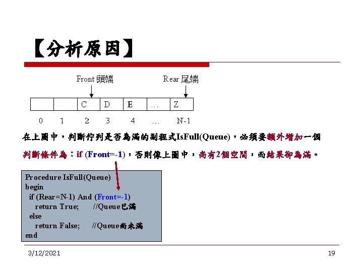 【分析原因】 在上圖中,判斷佇列是否為滿的副程式Is. Full(Queue),必須要額外增加一個 判斷條件為:if (Front=-1),否則像上圖中,尚有2個空間,而結果卻為滿。 Procedure Is. Full(Queue) begin if (Rear=N-1) And (Front=-1) Front=-1