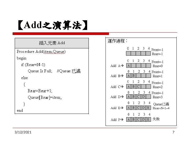【Add之演算法】 3/12/2021 7