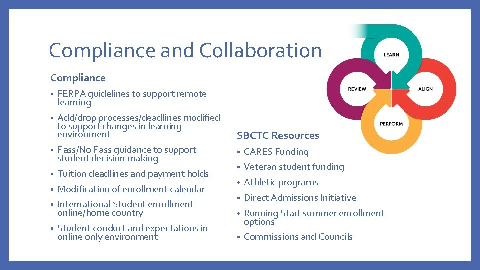 Compliance and Collaboration Compliance • FERPA guidelines to support remote learning • Add/drop processes/deadlines