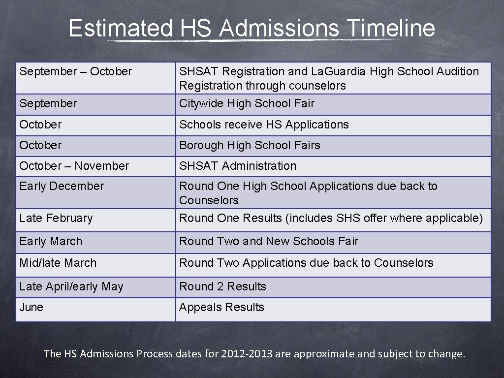 Estimated HS Admissions Timeline September – October SHSAT Registration and La. Guardia High School