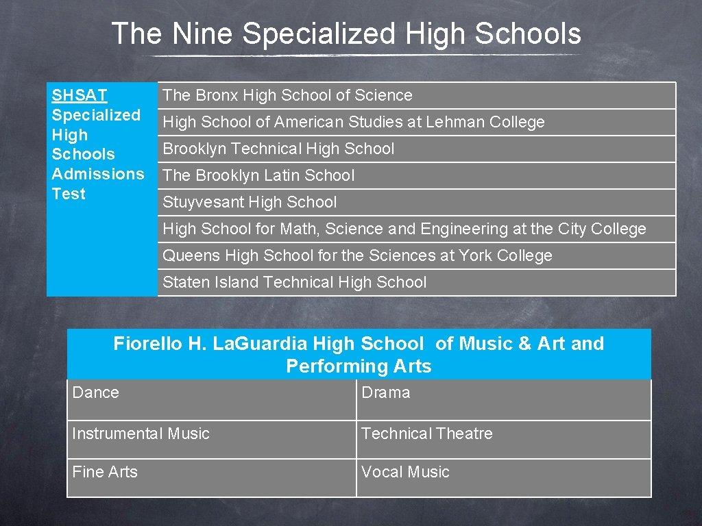 The Nine Specialized High Schools SHSAT Specialized High Schools Admissions Test The Bronx High