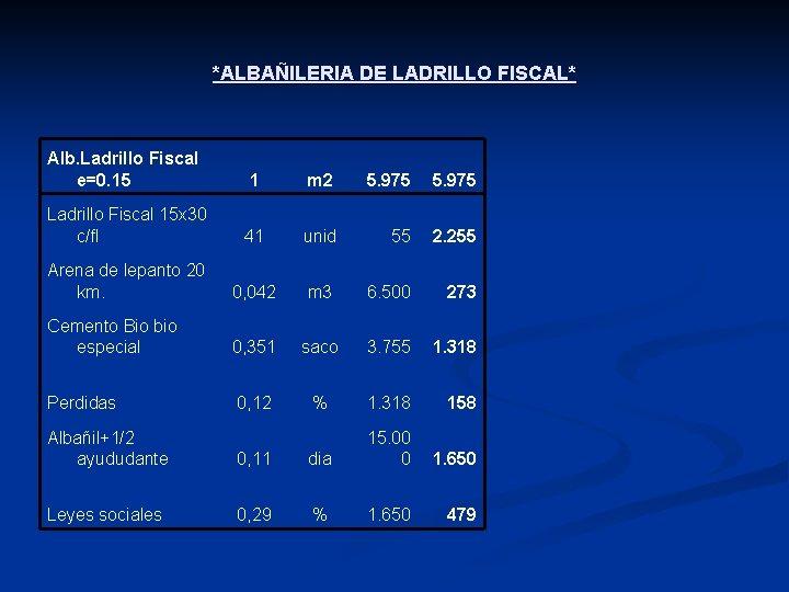 *ALBAÑILERIA DE LADRILLO FISCAL* Alb. Ladrillo Fiscal e=0. 15 1 m 2 5. 975