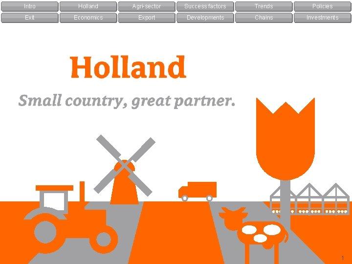 Intro Holland Agri-sector Success factors Trends Policies Exit Economics Export Developments Chains Investments 1