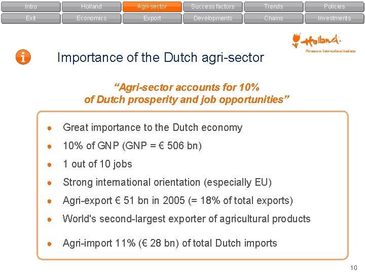 Intro Holland Agri-sector Success factors Trends Policies Exit Economics Export Developments Chains Investments Importance