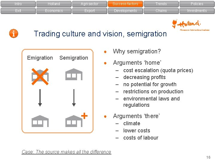 Intro Holland Agri-sector Success factors Trends Policies Exit Economics Export Developments Chains Investments Trading